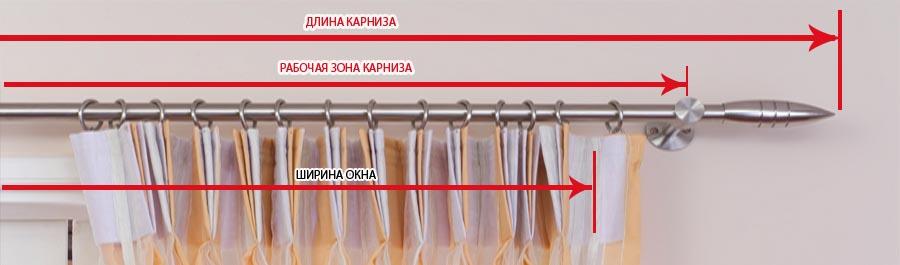 Как подобрать шторы и карнизы