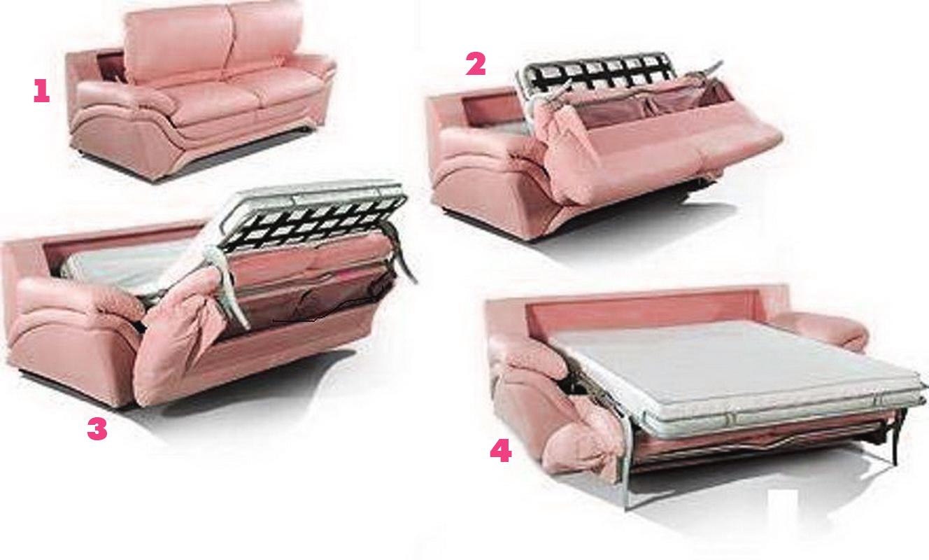 Механизм трансформации дивана Итальянская раскладушка